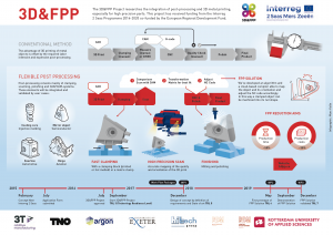 EuraMaterials_projet-3D&FPP_infographie