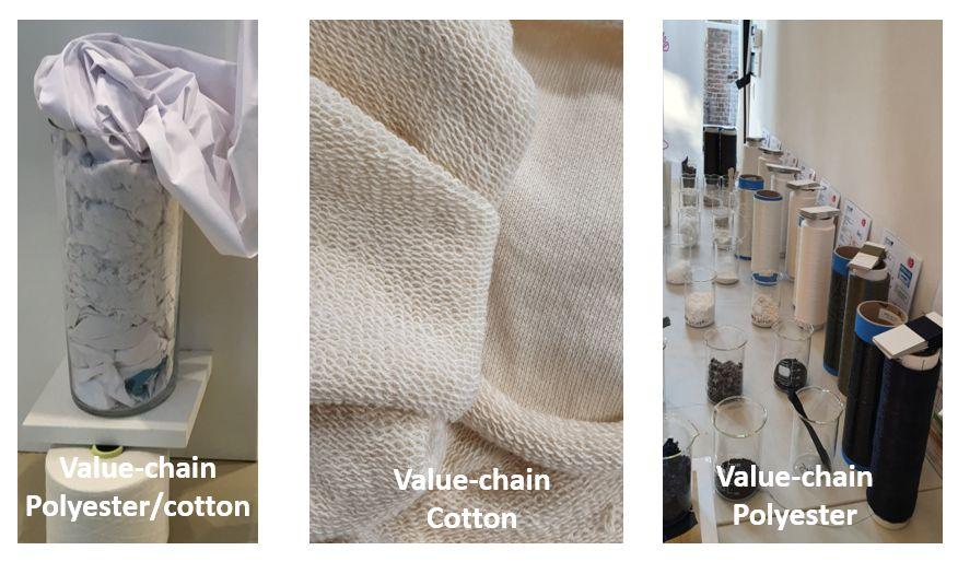 3 chaînes de valeur de recyclage textile - RETEX